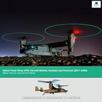 Global Fixed-Wing VTOL Aircraft Market