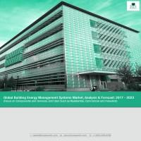 Global Building Energy Management Systems Market