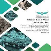 Global Food Cold Chain Market