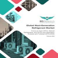 Global Next-Generation Refrigerant Market