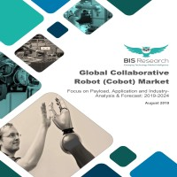 Global Collaborative Robot (Cobot) Market