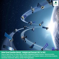 Global Small Satellites Market