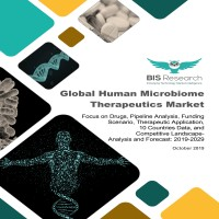 Global Human Microbiome Therapeutics Market