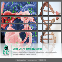 Global CRISPR Technology Market