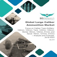 Global Large Caliber Ammunition Market
