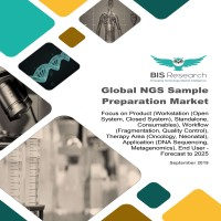 Global NGS Sample Preparation Market