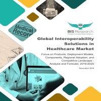 Global Interoperability Solutions In Healthcare Market