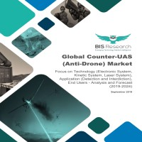 Global Counter-UAS Market