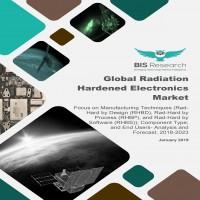 Global Radiation Hardened Electronics Market