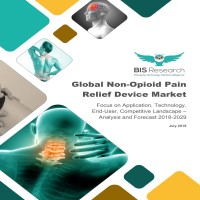 Global Non-Opioid Pain Relief Device Market