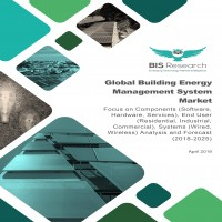 Global Building Energy Management System Market