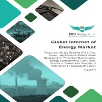 Global Internet of Energy Market