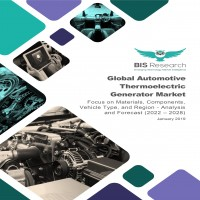 Global Automotive Thermoelectric Generator Market