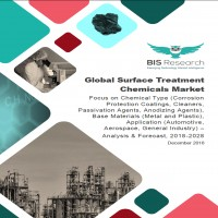 Global Surface Treatment Chemicals Market