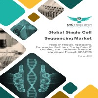 Global Single Cell Sequencing Market