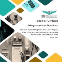 Global Virtual Diagnostics Market