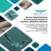 Global High-Altitude Aeronautical Platform Station (HAAPS) Market