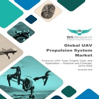Global UAV Propulsion System Market