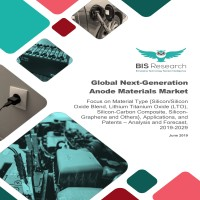 Global Next-Generation Anode Materials Market