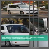 Global Automotive Camera Market