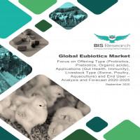 Global Eubiotics Market: Focus on Offering Type (Probiotics, Prebiotics, Organic acids), Applications (Gut Health, Immunity), Livestock Type (Swine, Poultry, Aquaculture) and End User – Analysis and Forecast, 2020-2025