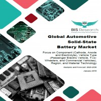 Global Automotive Solid-State Battery Market