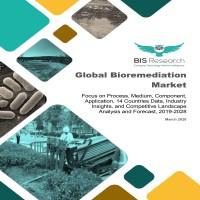 Global Bioremediation Market