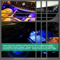 Global Automotive Intelligent Lighting Market