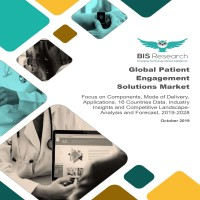 Global Patient Engagement Solutions Market