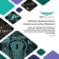 Global Automotive Cybersecurity Market