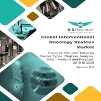 Global Interventional Oncology Devices Market