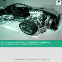 Global Automotive Aftermarket Report