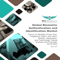 Global Biometric Authentication and Identification Market