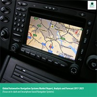 Global Automotive Navigation Systems Market