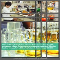Global Food Safety Testing Systems and Services Market