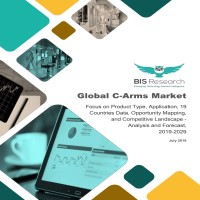 Global C-Arms Market