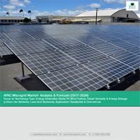 APAC Microgrid Market