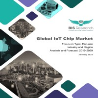 Global IoT Chip Market