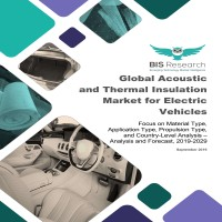 Global Acoustic And Thermal Insulation Market For Electric Vehicles