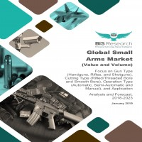 GLobal Small Arms Market