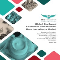 Global Bio-Based Cosmetics and Personal Care Ingredients Market