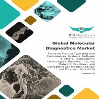 Global Molecular Diagnostics Market