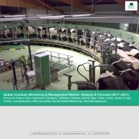 Global Livestock Monitoring & Management Market