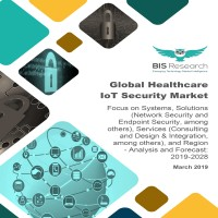 Global Healthcare IoT Security Market