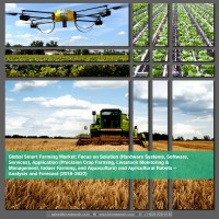 Global Smart Farming Market