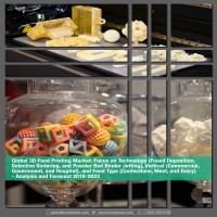 Global 3D Food Printing Market