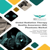 Global Radiation Therapy Quality Assurance (QA) Phantoms Market