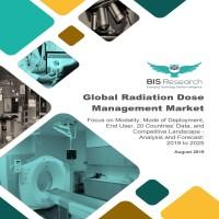 Global Radiation Dose Management Market